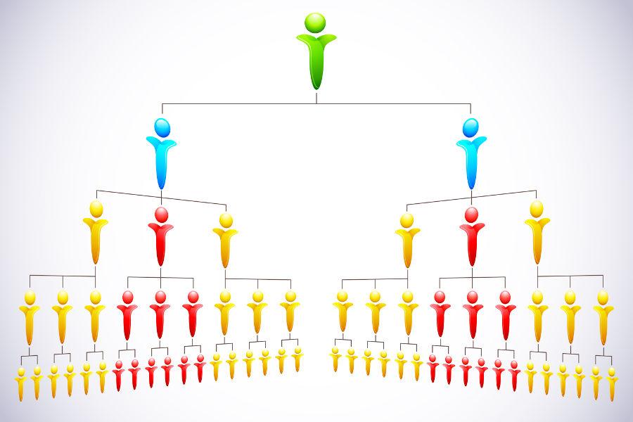 Marketing wielopoziomowy - jego wady i zalety